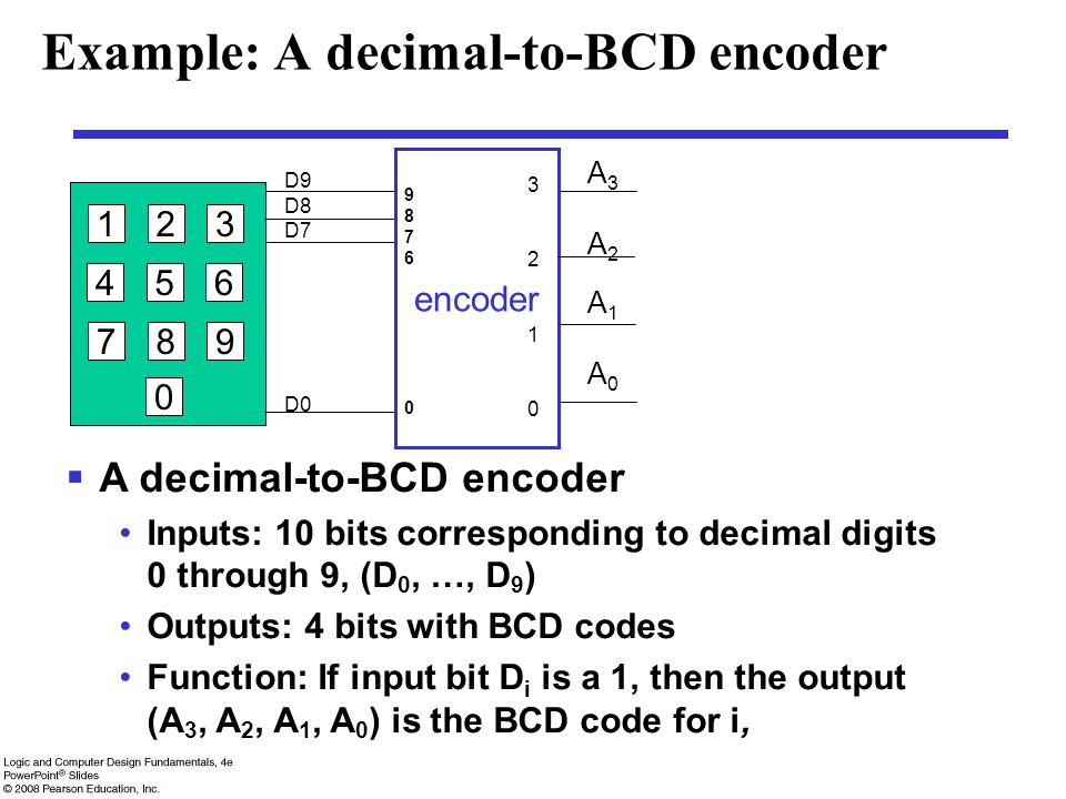 Example: A decimal-to-BCD encoder