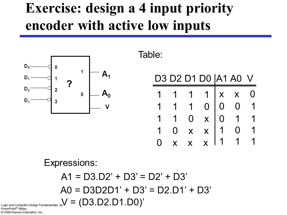 Exercise: design a 4 input priority encoder with active low inputs