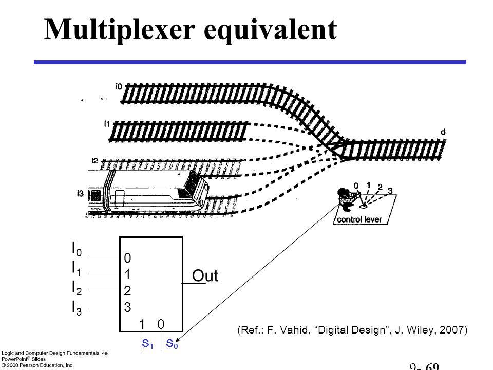 Multiplexer equivalent