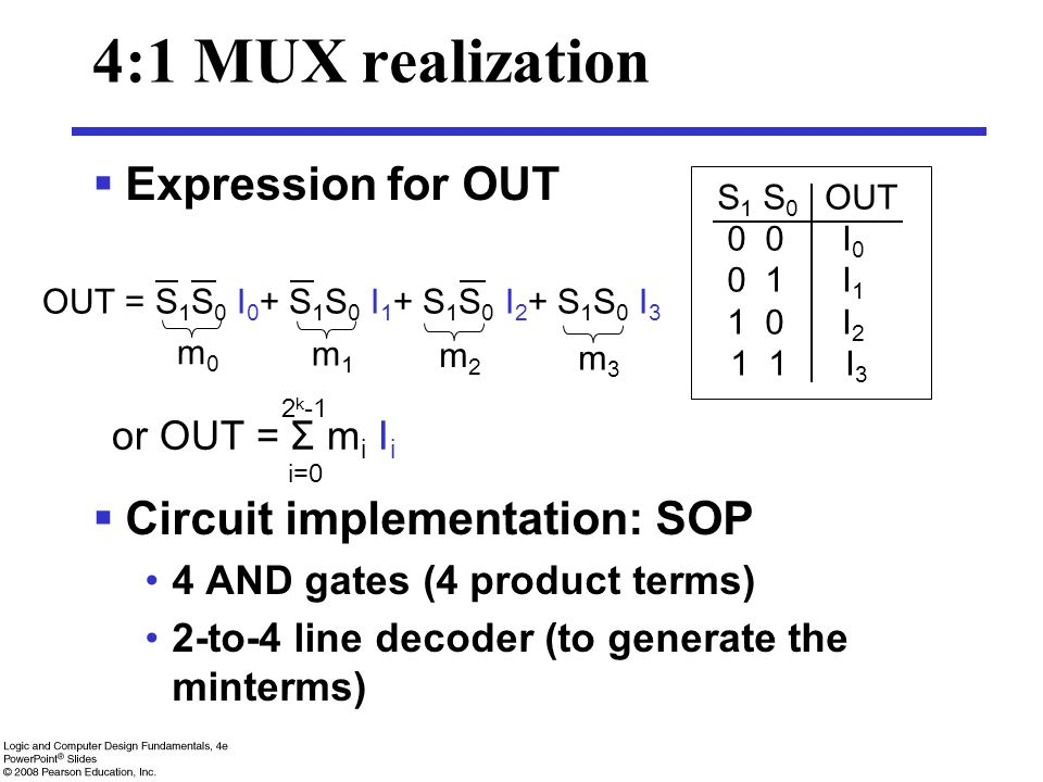 4:1 MUX realization Expression for OUT Circuit implementation: SOP