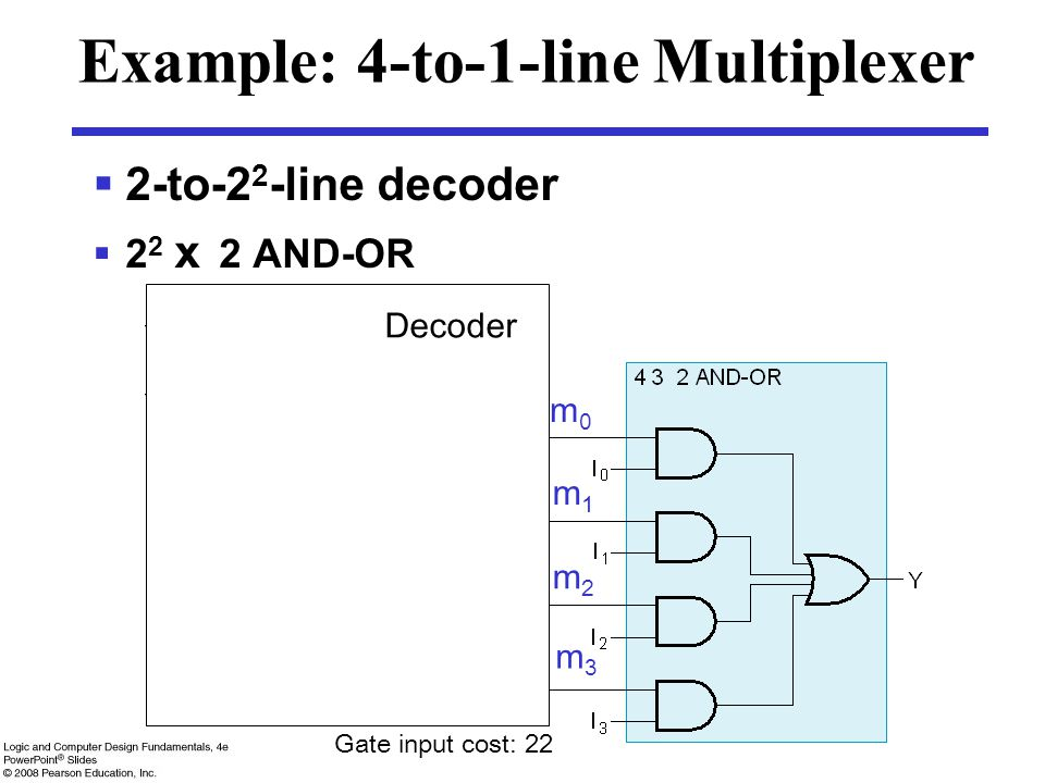 Example: 4-to-1-line Multiplexer