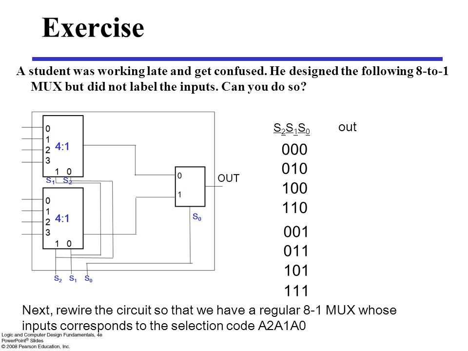 Exercise A student was working late and get confused. He designed the following 8-to-1 MUX but did not label the inputs. Can you do so