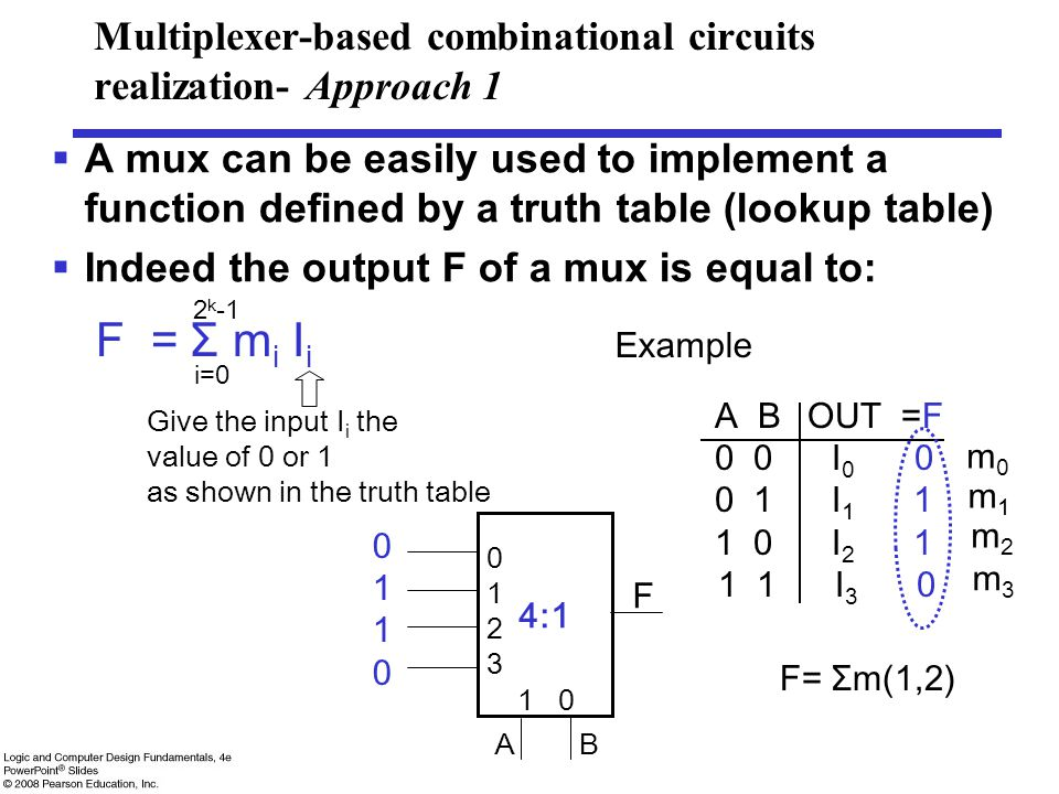 Multiplexer-based combinational circuits realization- Approach 1