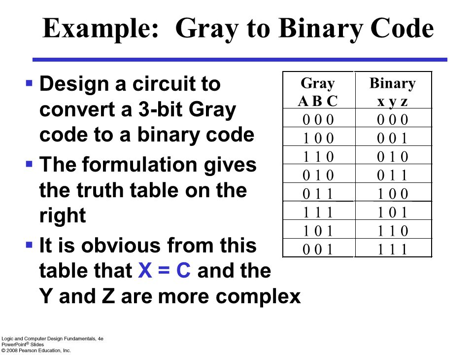 Example: Gray to Binary Code