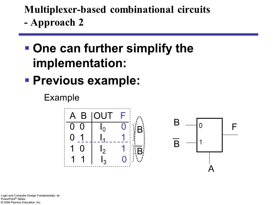 Multiplexer-based combinational circuits - Approach 2
