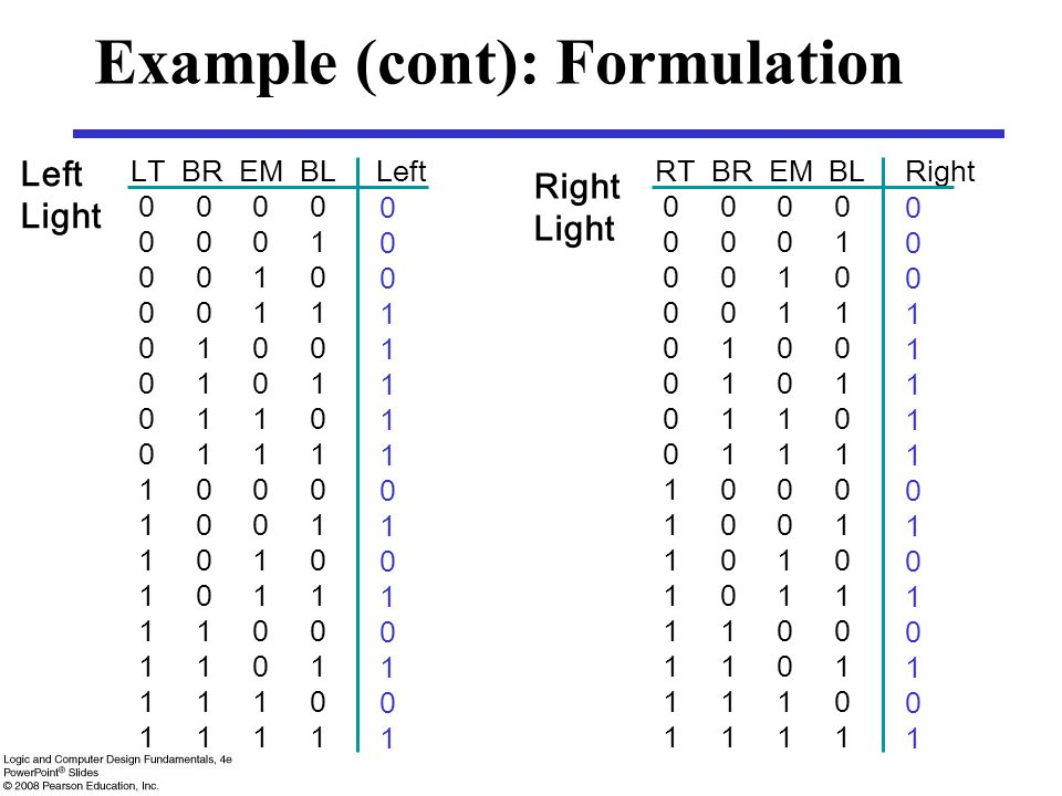Example (cont): Formulation