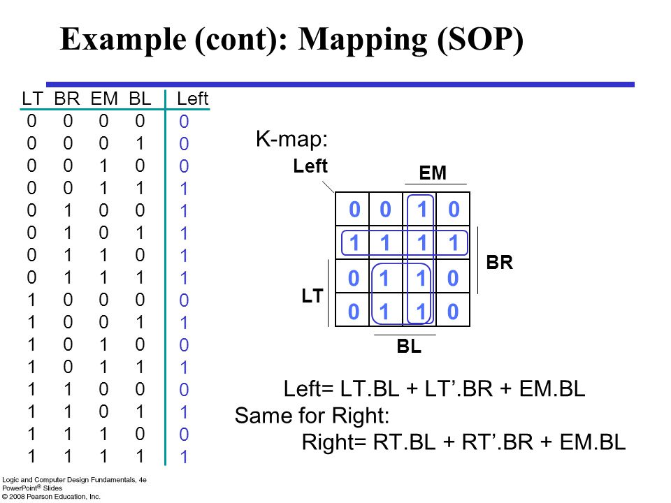 Example (cont): Mapping (SOP)