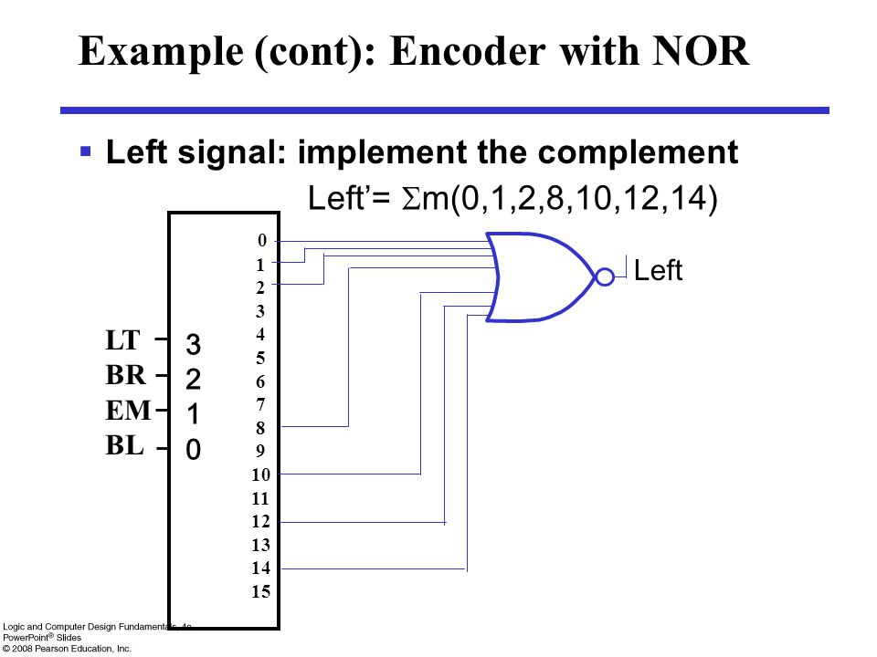 Example (cont): Encoder with NOR