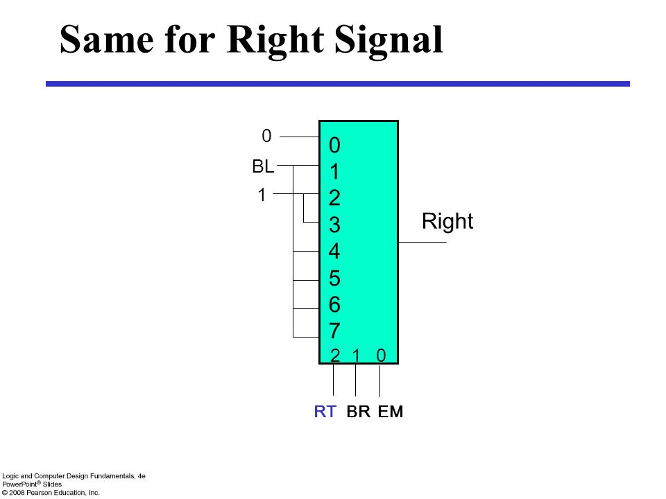 Same for Right Signal BL 1 Right 2 1 0 RT BR EM 1 2 3 4 5 6 7
