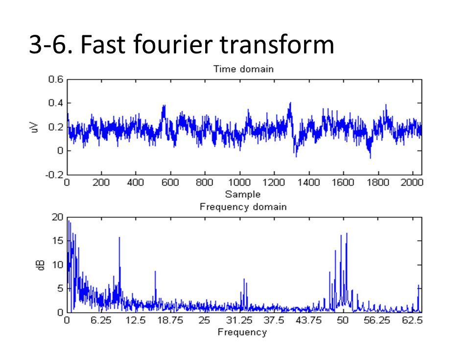 3-6. Fast fourier transform