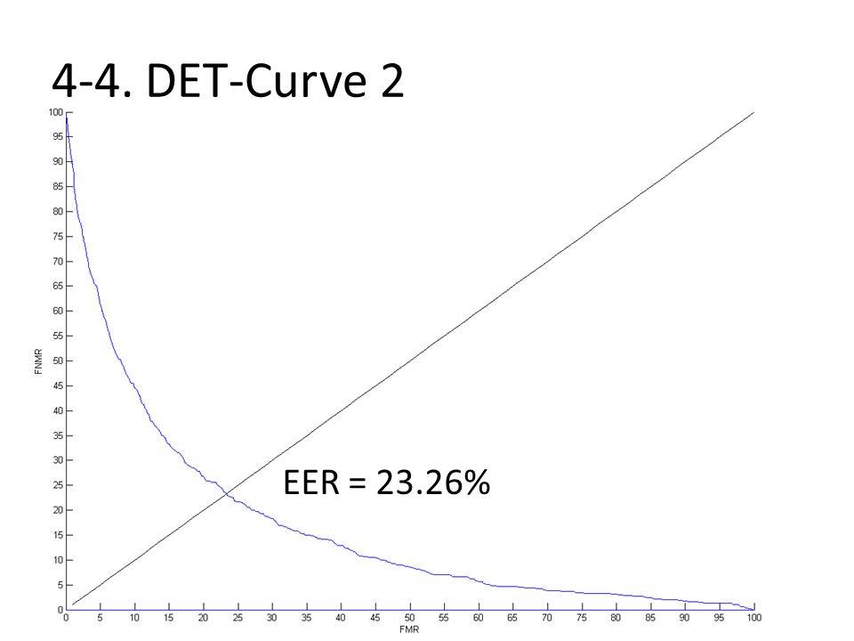 4-4. DET-Curve 2 EER = 23.26%