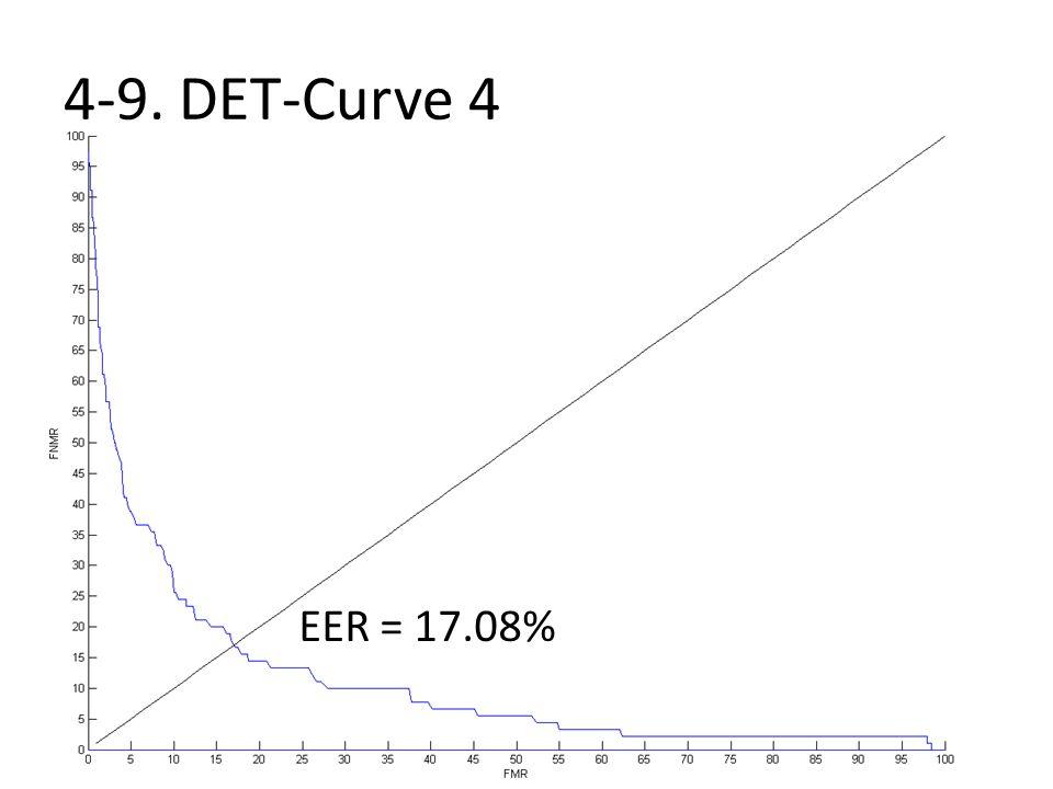 4-9. DET-Curve 4 EER = 17.08%