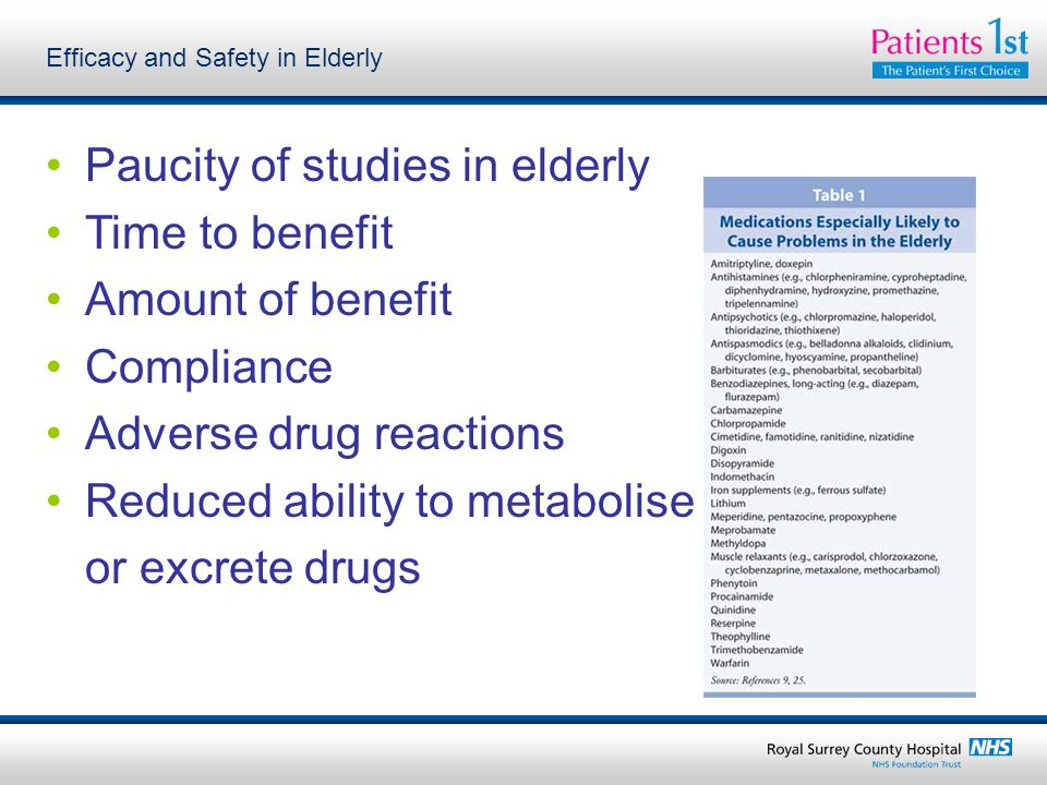 Efficacy and Safety in Elderly