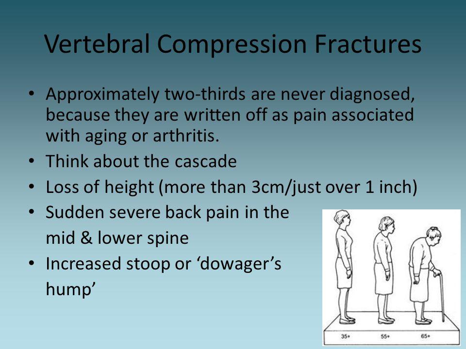 Vertebral Compression Fractures