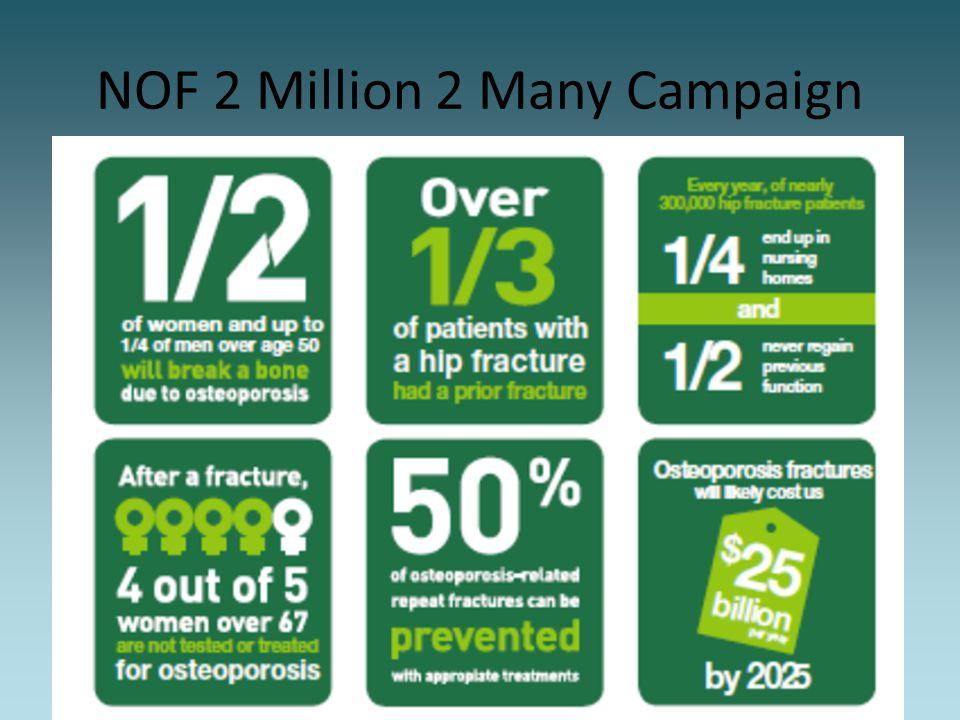 NOF 2 Million 2 Many Campaign