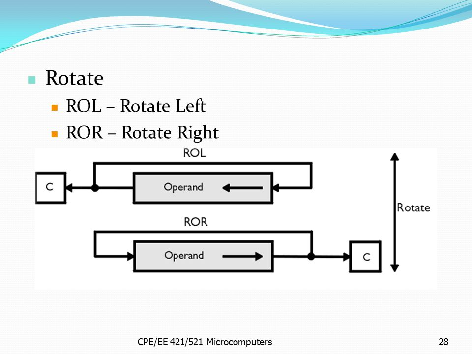 Rotate ROL – Rotate Left ROR – Rotate Right