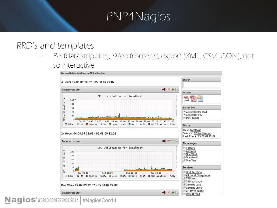 PNP4Nagios RRD's and templates