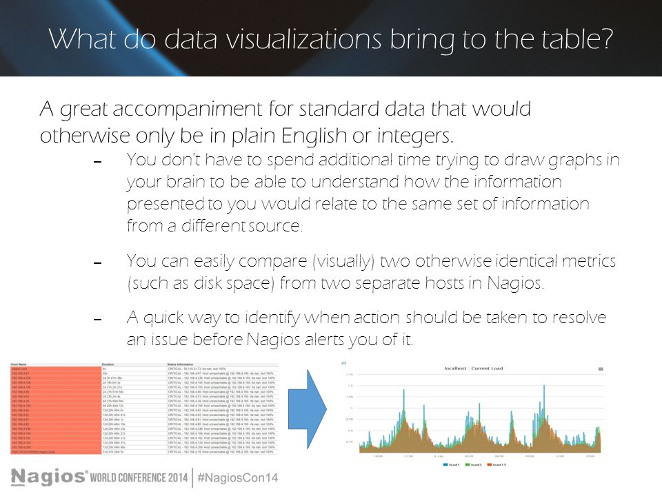 What do data visualizations bring to the table
