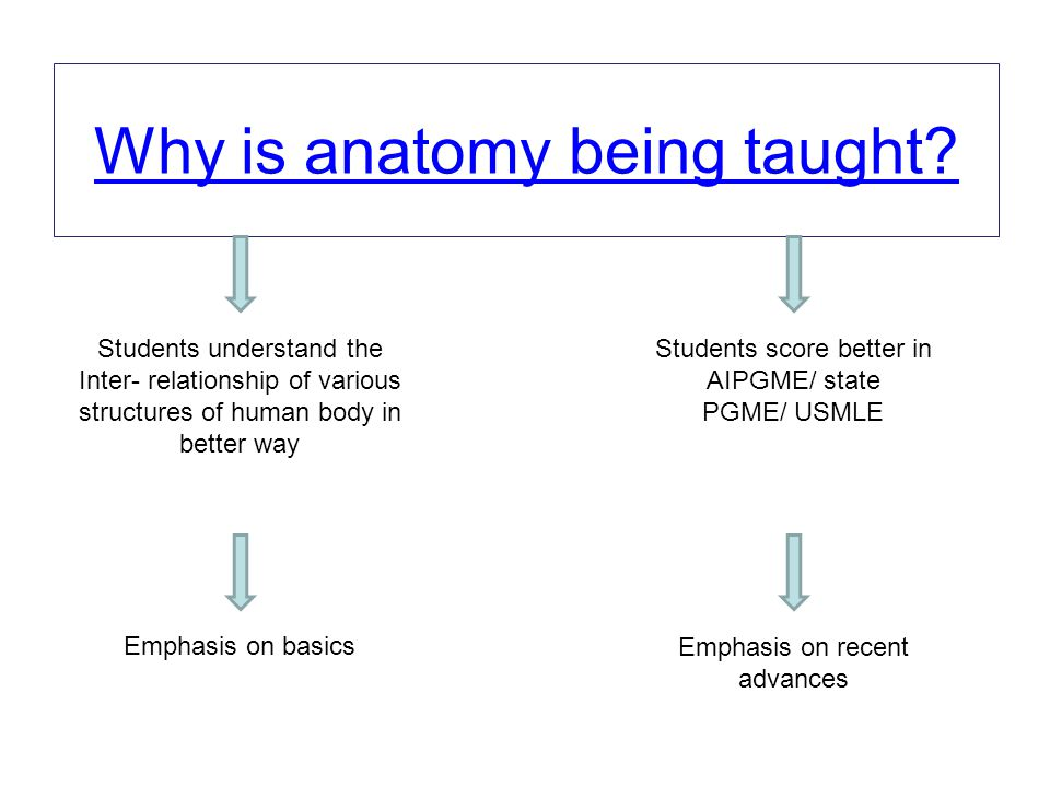 Why is anatomy being taught