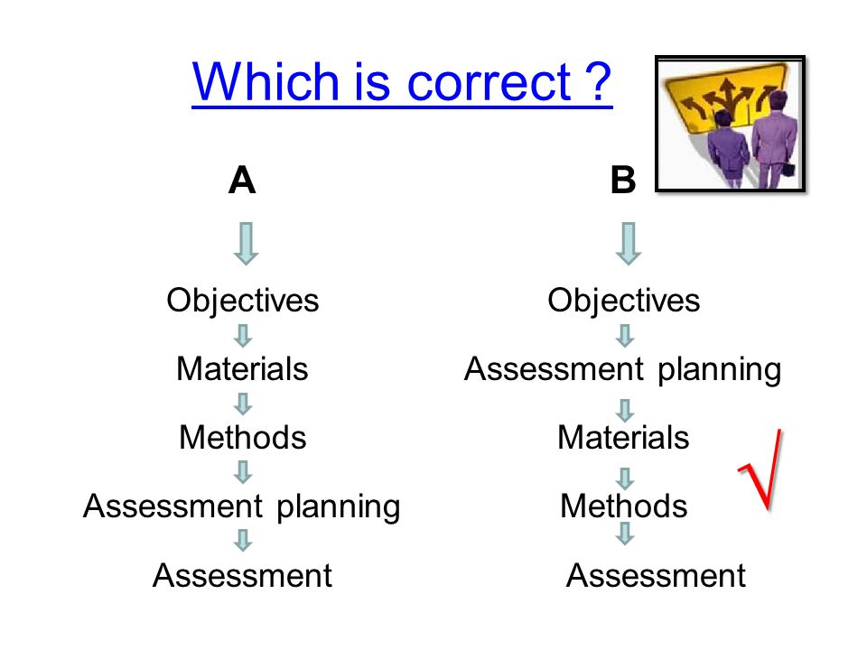 √ Which is correct A B Objectives Materials Methods