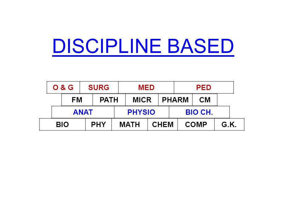 DISCIPLINE BASED O & G SURG MED PED FM PATH MICR PHARM CM ANAT PHYSIO
