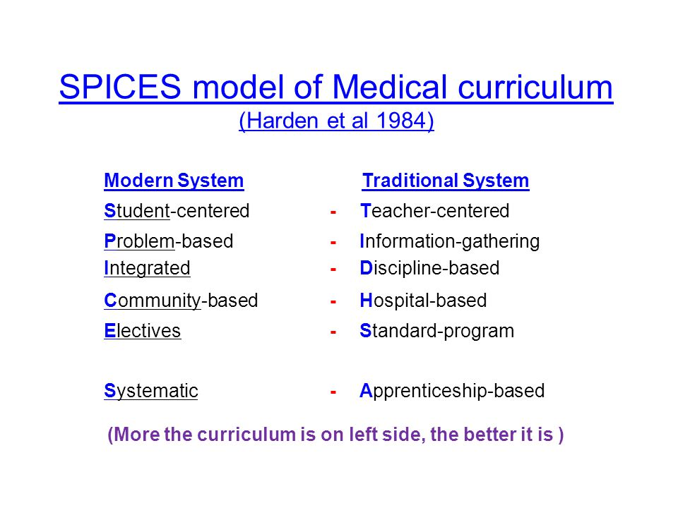 SPICES model of Medical curriculum (Harden et al 1984)