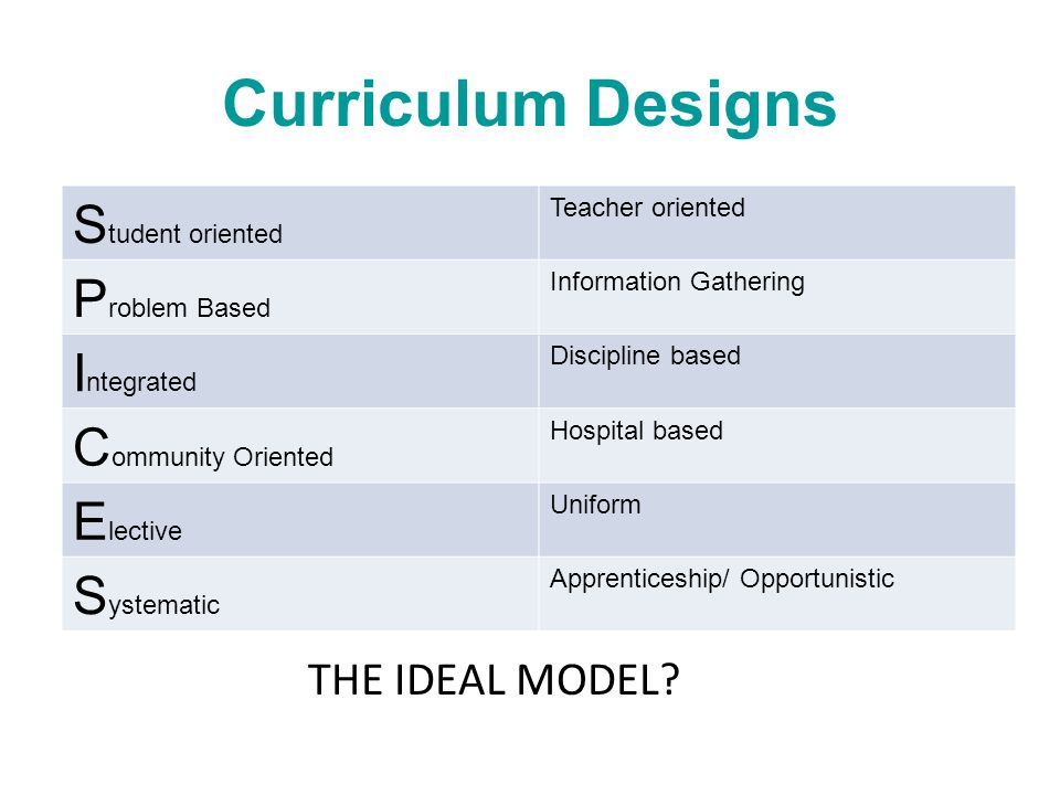 Curriculum Designs Student oriented Problem Based Integrated