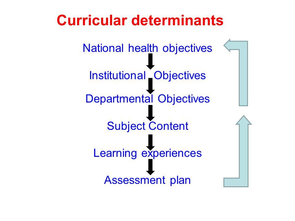 Curricular determinants
