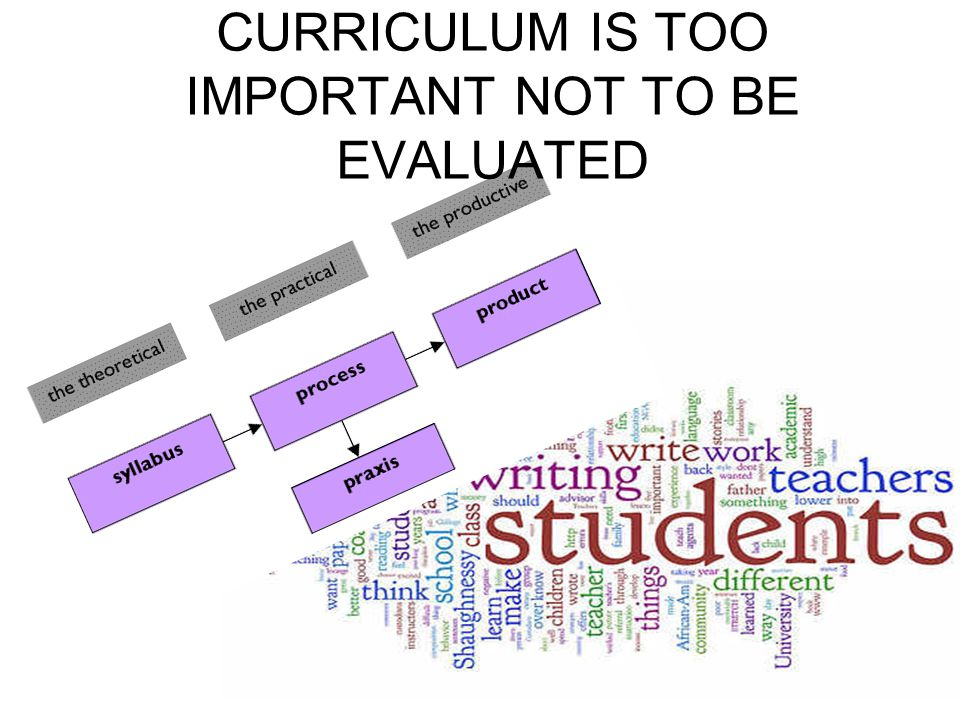 CURRICULUM IS TOO IMPORTANT NOT TO BE EVALUATED