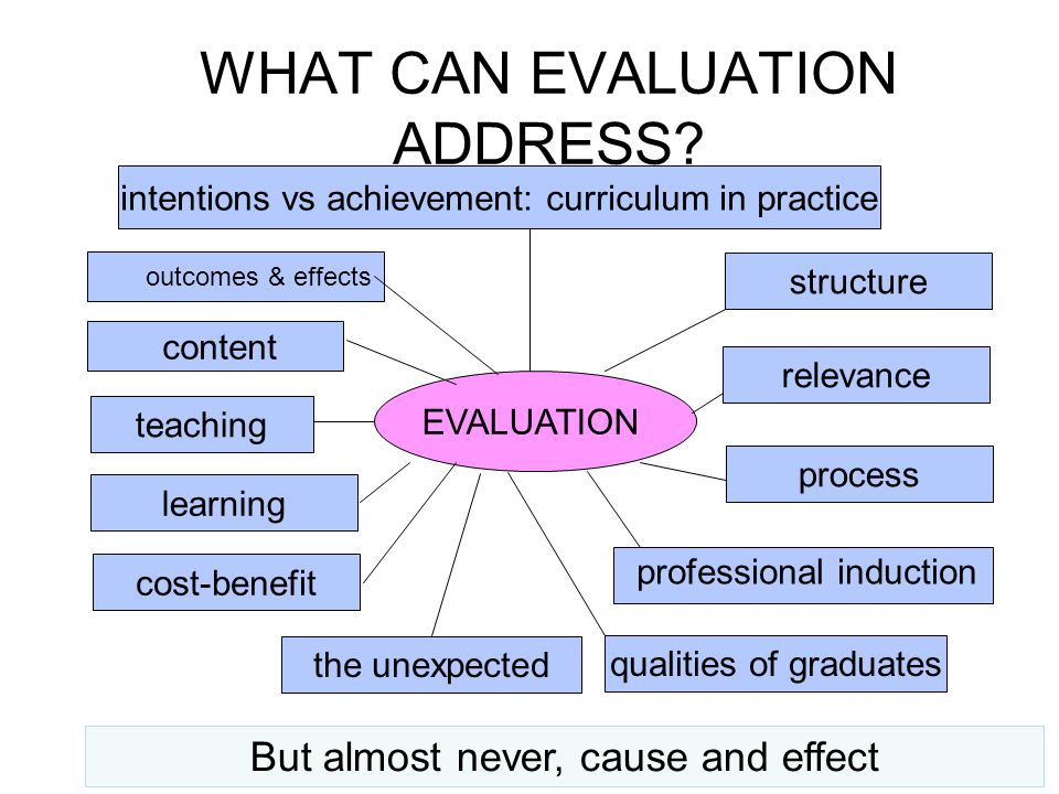 WHAT CAN EVALUATION ADDRESS