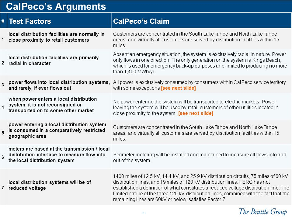 CalPeco's Arguments Test Factors CalPeco's Claim #