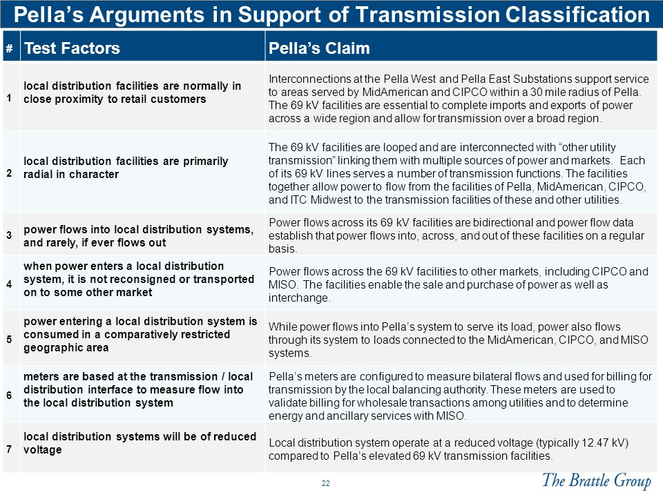 Pella's Arguments in Support of Transmission Classification