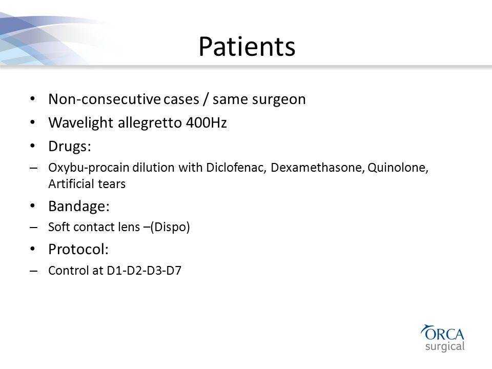 Patients Non-consecutive cases / same surgeon