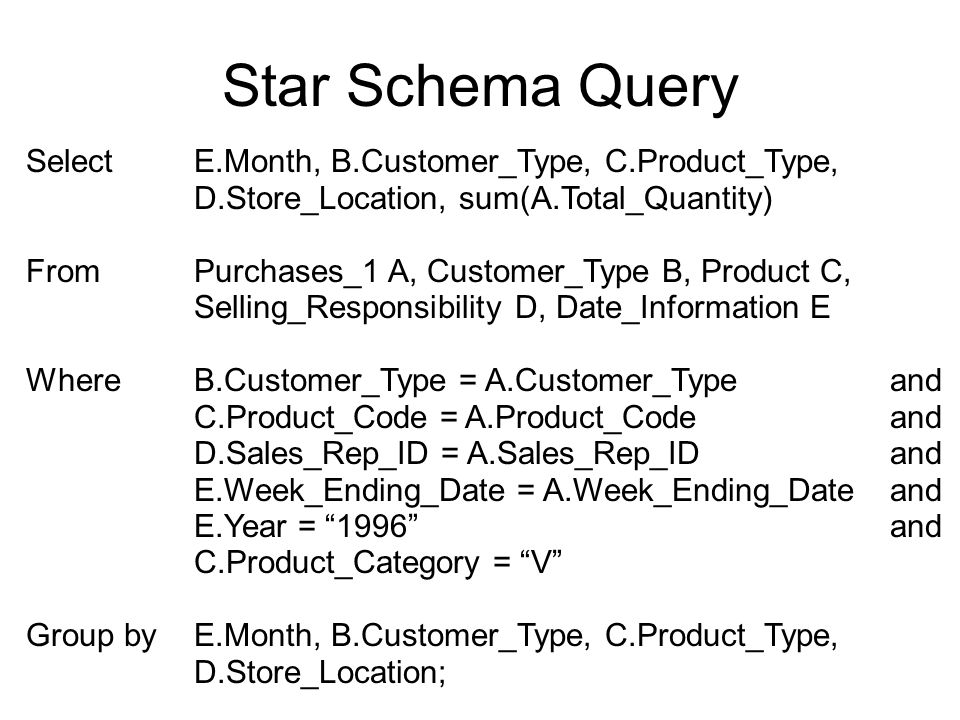 Star Schema Query Select E.Month, B.Customer_Type, C.Product_Type,