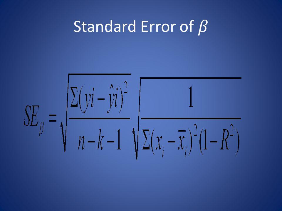 Standard Error of 𝛽