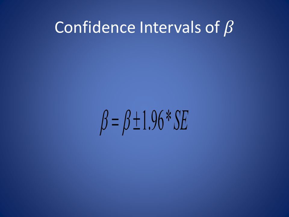 Confidence Intervals of 𝛽