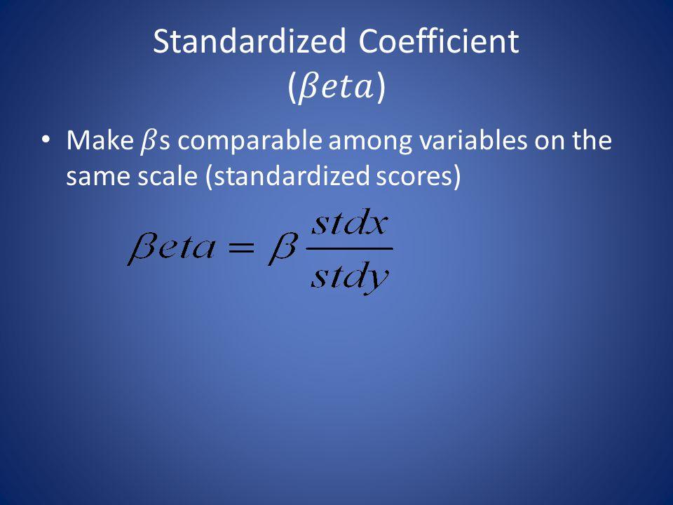 Standardized Coefficient (𝛽𝑒𝑡𝑎)
