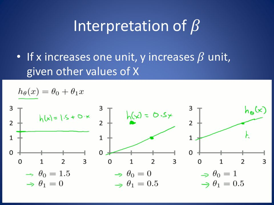 Interpretation of 𝛽 If x increases one unit, y increases 𝛽 unit, given other values of X