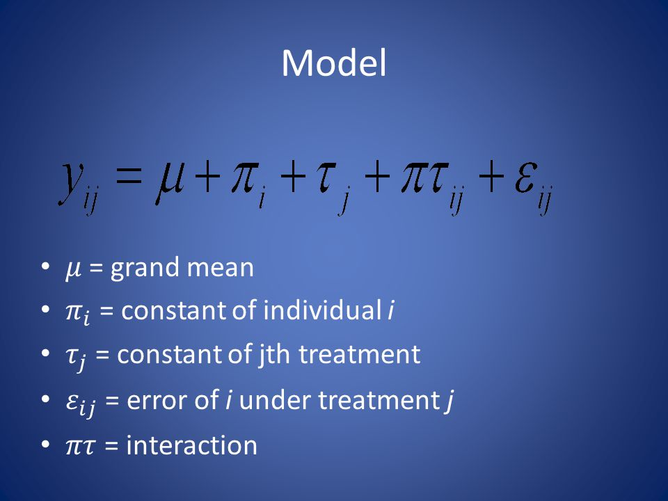 Model 𝜇 = grand mean 𝜋 𝑖 = constant of individual i
