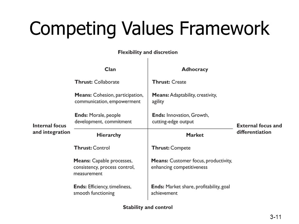 competing values Democracy and competing values - volume 31 issue 4 - michael saward.