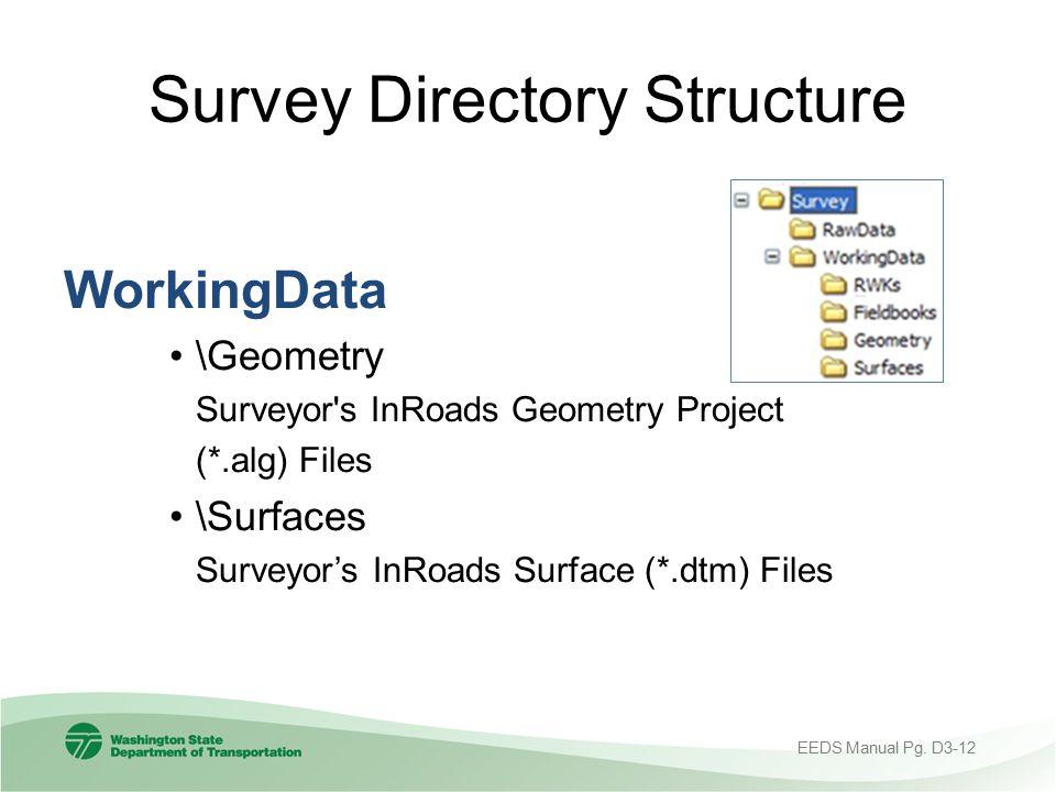 Survey Directory Structure