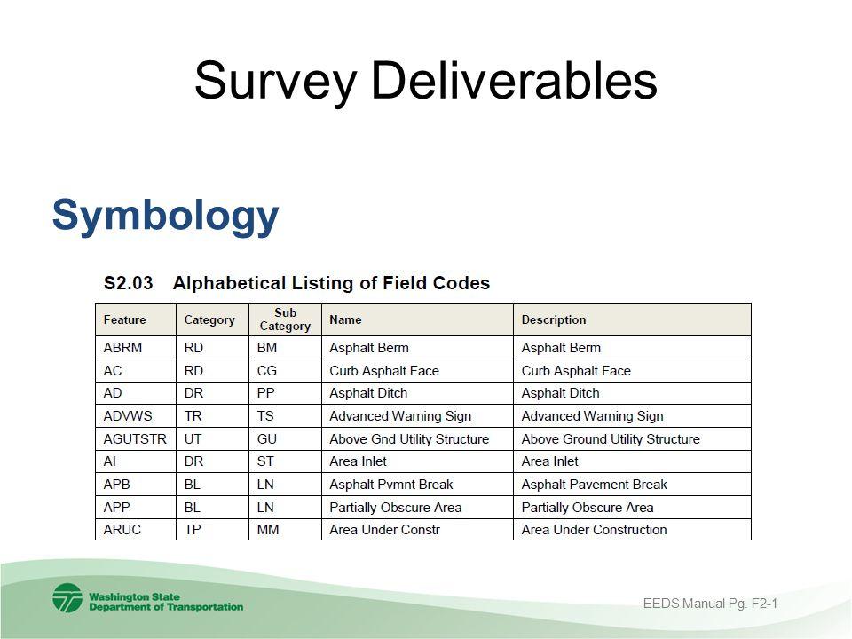 Survey Deliverables Symbology EEDS Manual Pg. F2-1