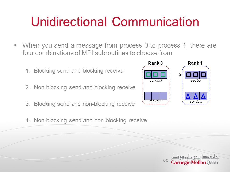 Unidirectional Communication