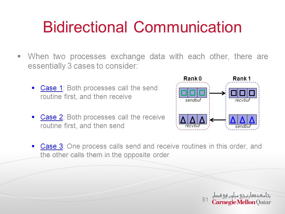 Bidirectional Communication