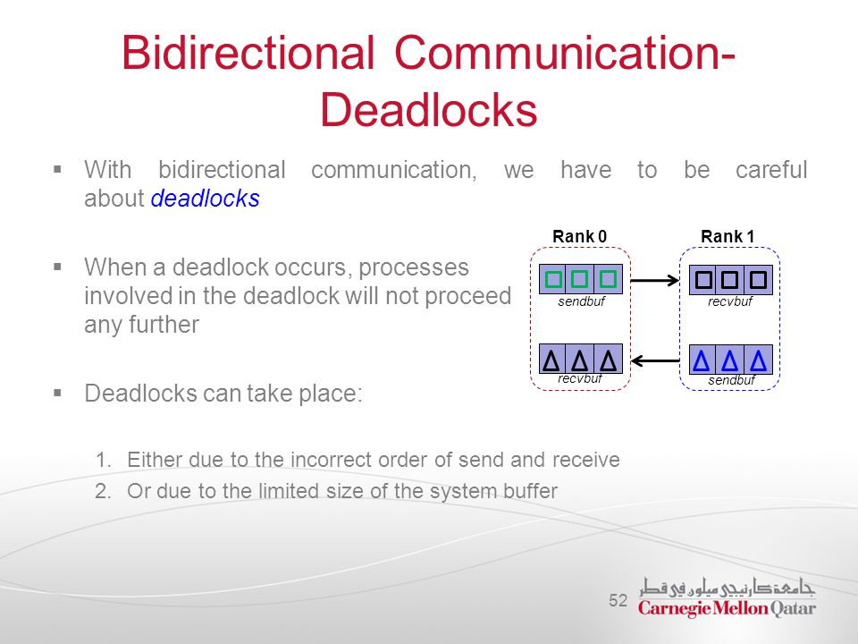 Bidirectional Communication- Deadlocks