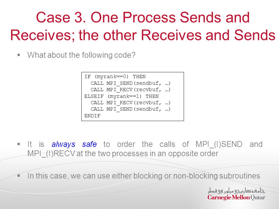 Case 3. One Process Sends and Receives; the other Receives and Sends