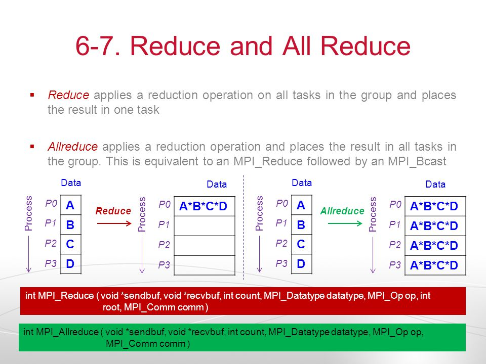 6-7. Reduce and All Reduce Reduce applies a reduction operation on all tasks in the group and places the result in one task.