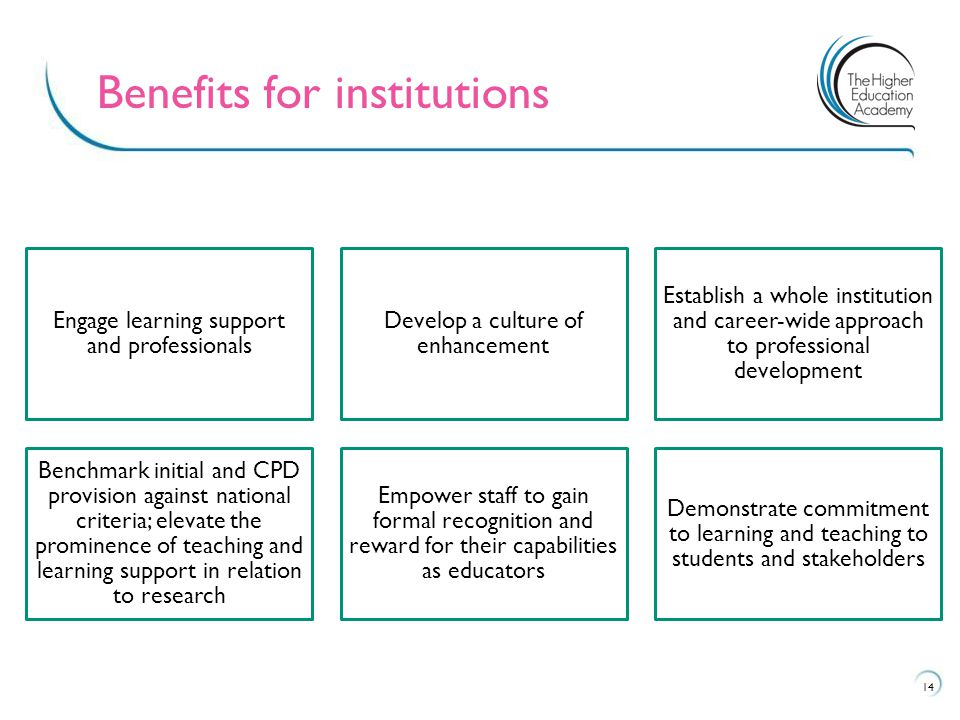 Benefits for institutions