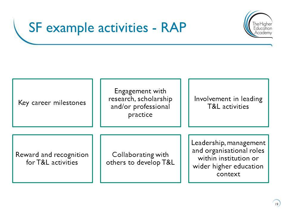 SF example activities - RAP