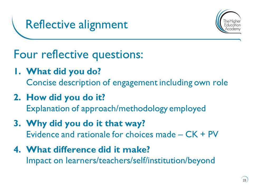 Four reflective questions: